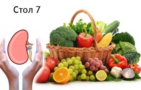 Стол 1  лечебная диета при язвенной болезни желудка