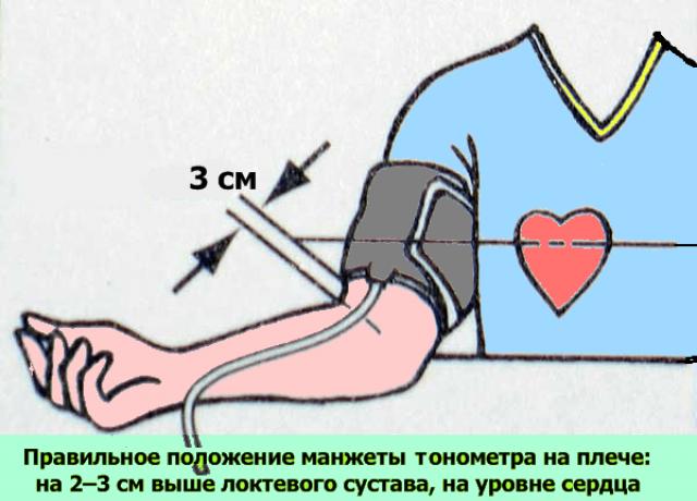 Как правильно надевать манжету тонометра на плечо
