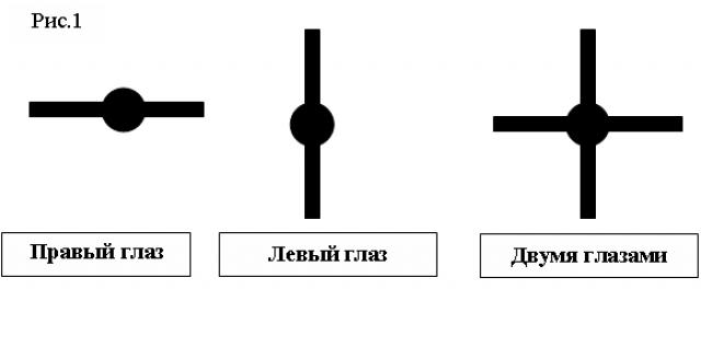 Образцы рисунков для проведения занятий по методу засветов
