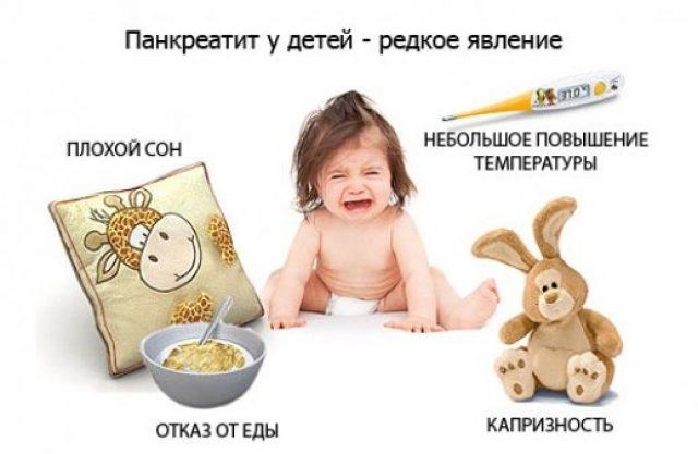 Панкреатит у ребёнка: симптомы (схема)