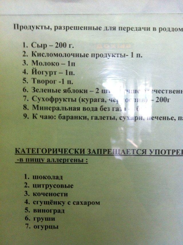Список разрешённых и запрещённых для передачи продуктов