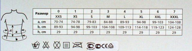 Таблица размеров бандажей