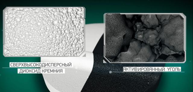 Диоксид кремния и Активированный уголь