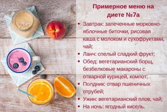 Примерное меню на диете № 7а