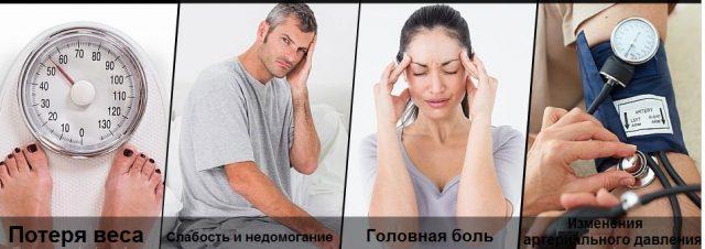 Симптомы полиурии и поллакиурии