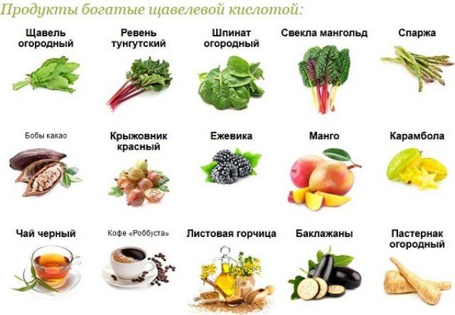 Продукты, содержащие щавелевую кислоту