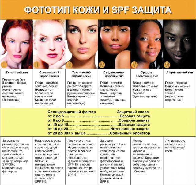 Фототипы людей