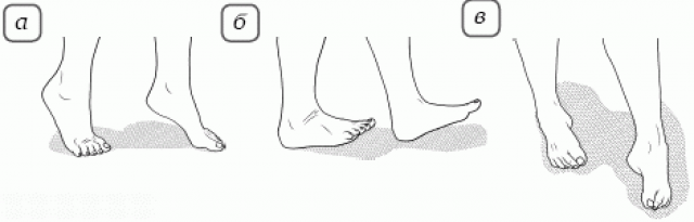 Упражнение «Хождение»