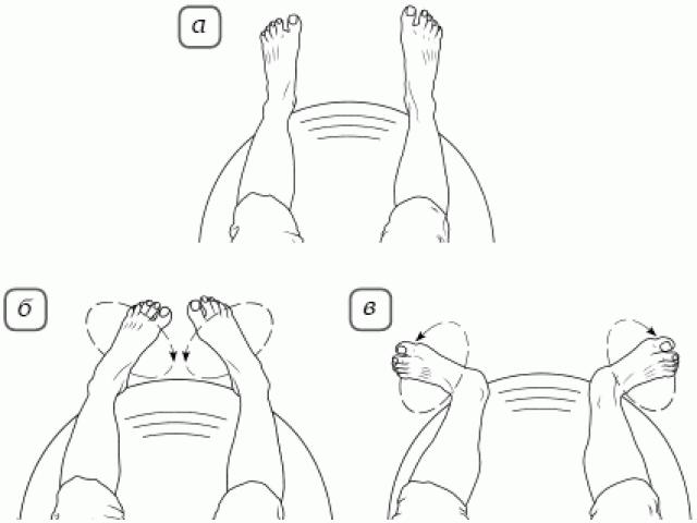 Упражнение «Круговые движения»