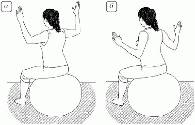 Упражнение «Сведение рук»