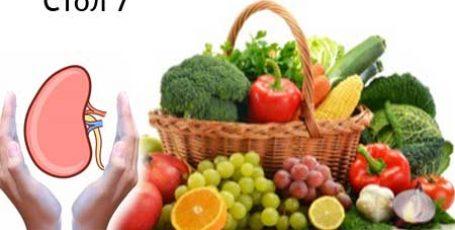 Таблетки для быстрого похудения эффективные