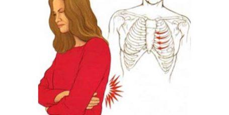 Подагра признаки и лечение диета 6