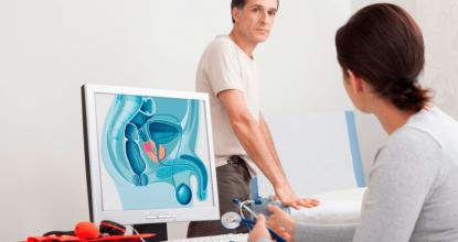 Аденома простаты: симптомы и методы диагностики